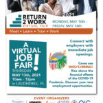 RETURN2WORK Virtual Job Fair